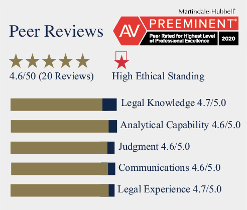 AV Preeminent 2020 peer review